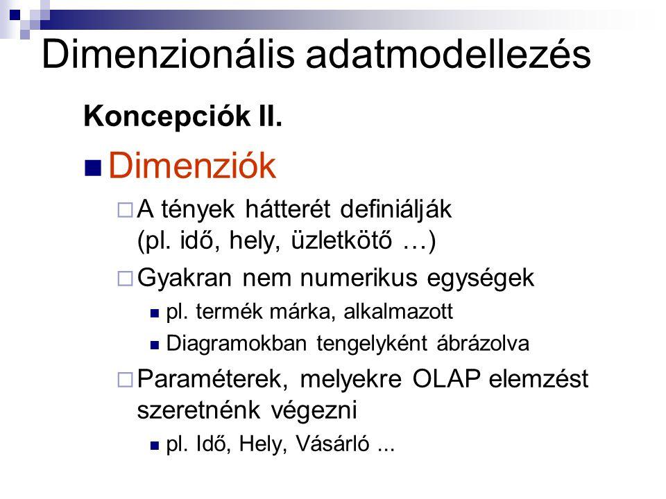 Dimenzionális adatmodellezés Koncepciók II.Dimenziók  A tények hátterét definiálják (pl.