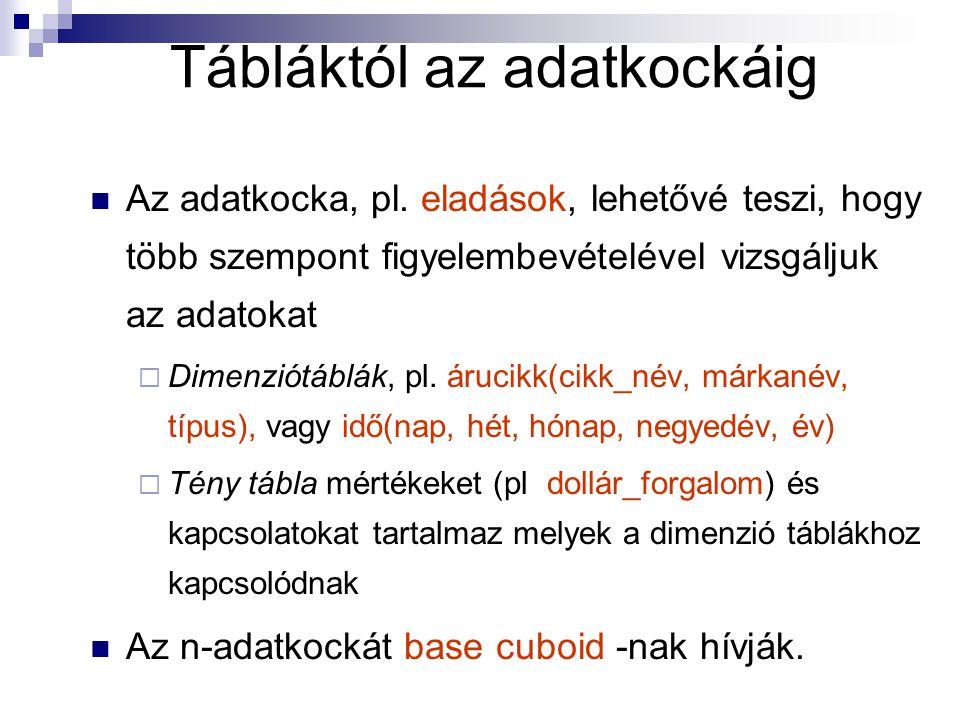 Tábláktól az adatkockáig Az adatkocka, pl.