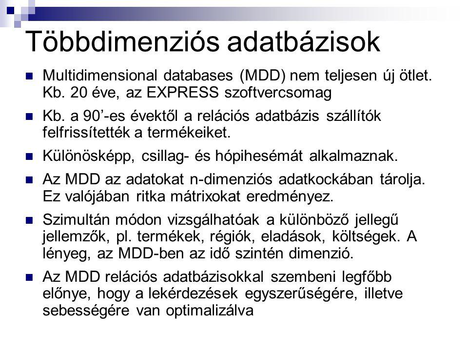 Többdimenziós adatbázisok Multidimensional databases (MDD) nem teljesen új ötlet.