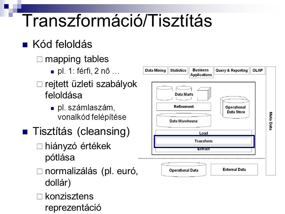 Transzformáció/Tisztítás Kód feloldás  mapping tables pl.
