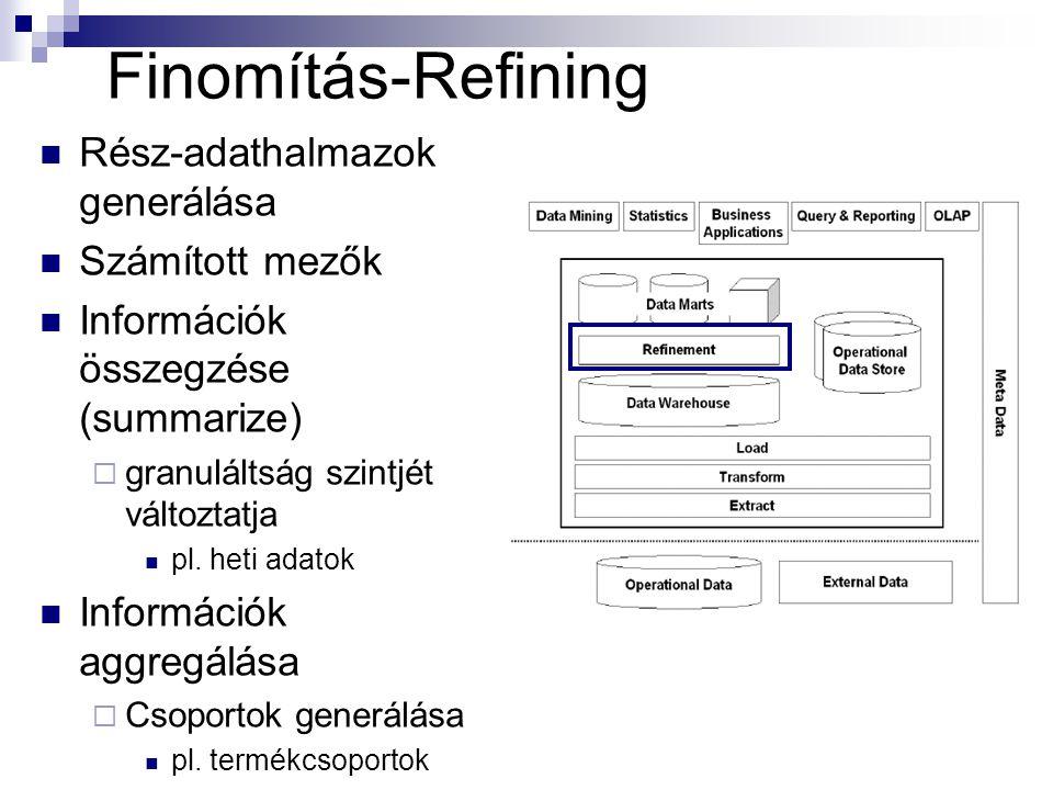 Finomítás-Refining Rész-adathalmazok generálása Számított mezők Információk összegzése (summarize)  granuláltság szintjét változtatja pl.