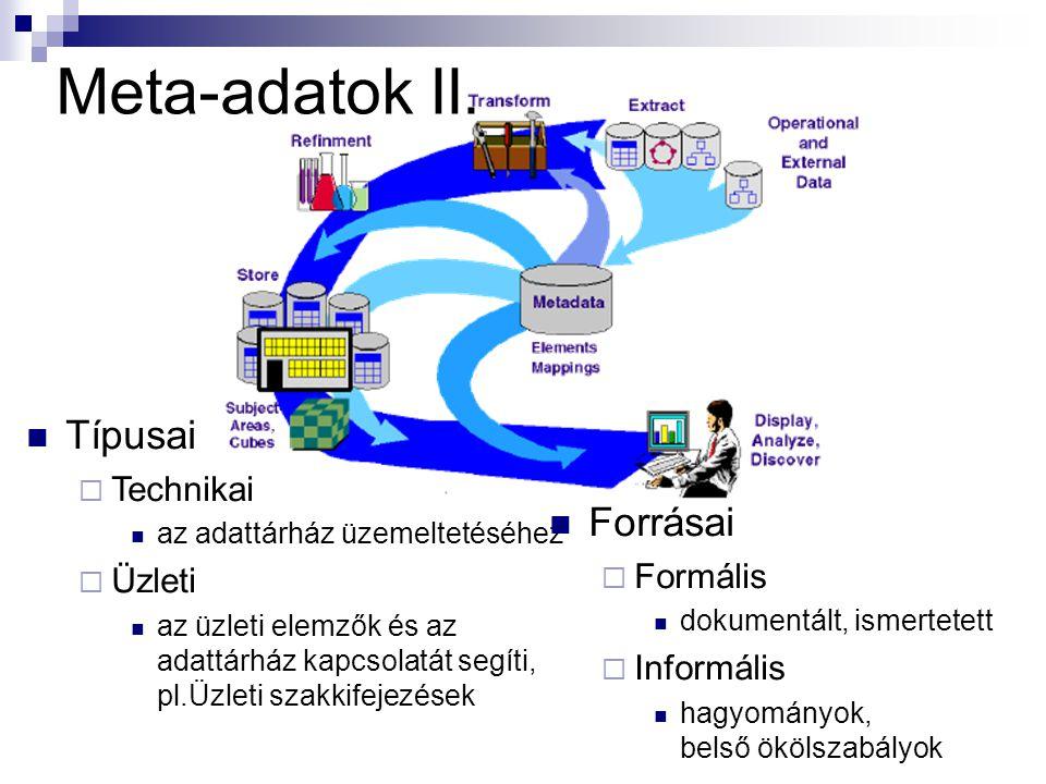 Meta-adatok II.