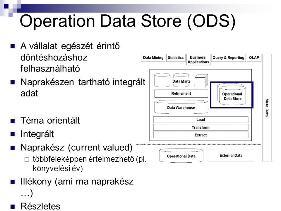 Operation Data Store (ODS) A vállalat egészét érintő döntéshozáshoz felhasználható Naprakészen tartható integrált adat Téma orientált Integrált Naprakész (current valued)  többféleképpen értelmezhető (pl.