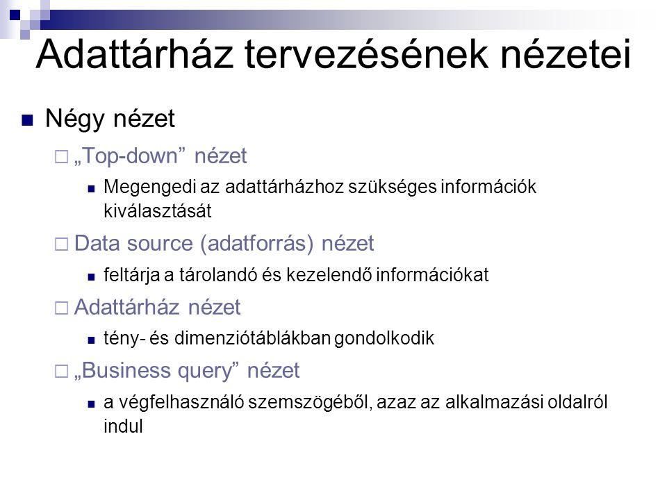 """Adattárház tervezésének nézetei Négy nézet  """"Top-down nézet Megengedi az adattárházhoz szükséges információk kiválasztását  Data source (adatforrás) nézet feltárja a tárolandó és kezelendő információkat  Adattárház nézet tény- és dimenziótáblákban gondolkodik  """"Business query nézet a végfelhasználó szemszögéből, azaz az alkalmazási oldalról indul"""