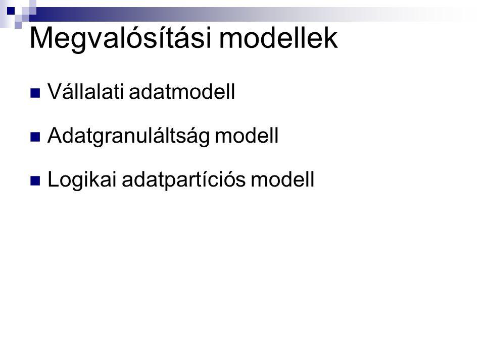 Megvalósítási modellek Vállalati adatmodell Adatgranuláltság modell Logikai adatpartíciós modell