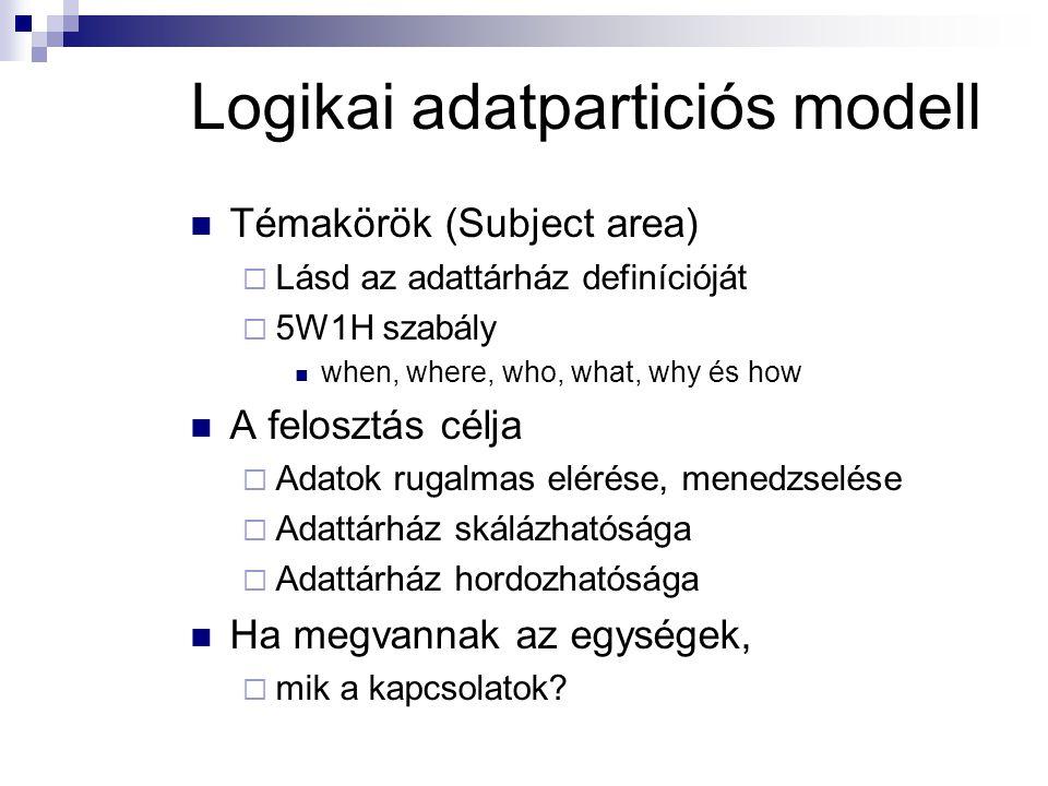 Logikai adatparticiós modell Témakörök (Subject area)  Lásd az adattárház definícióját  5W1H szabály when, where, who, what, why és how A felosztás célja  Adatok rugalmas elérése, menedzselése  Adattárház skálázhatósága  Adattárház hordozhatósága Ha megvannak az egységek,  mik a kapcsolatok?