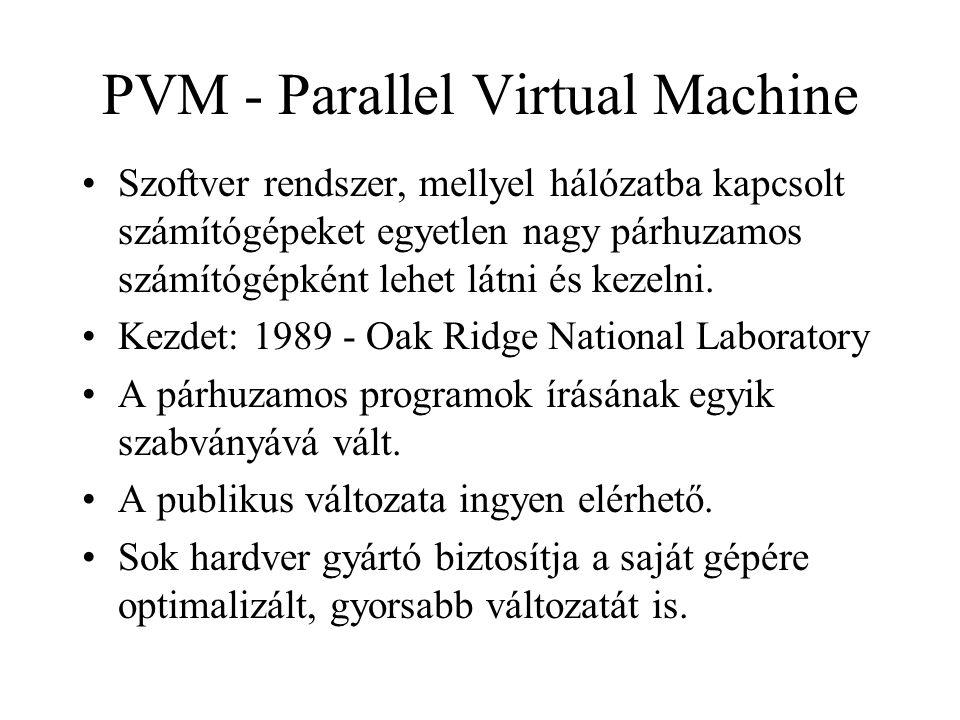 Legfontosabb PVM függvények pvm_mytid()pvm_parent() pvm_spawn()pvm_exit() pvm_initsend()pvm_pkint()pvm_send() pvm_upkint() pvm_recv() pvm_nrecv() pvm_mcast()