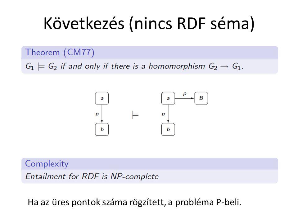 Következés (nincs RDF séma) Ha az üres pontok száma rögzített, a probléma P-beli.