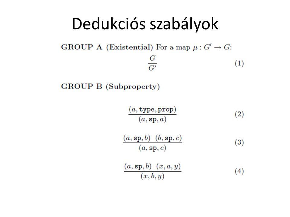 Dedukciós szabályok
