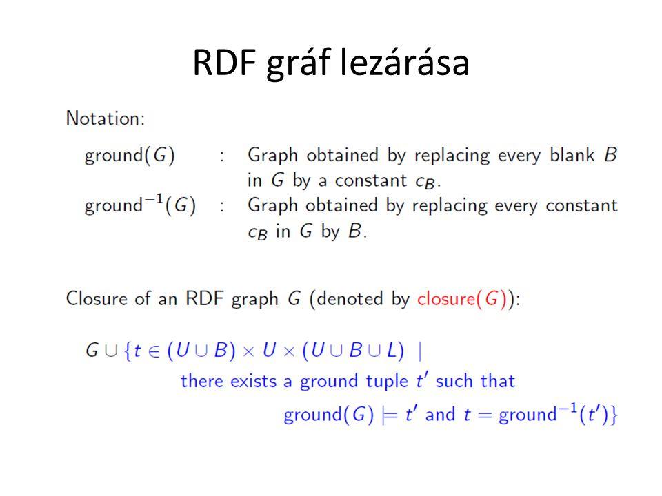 RDF gráf lezárása