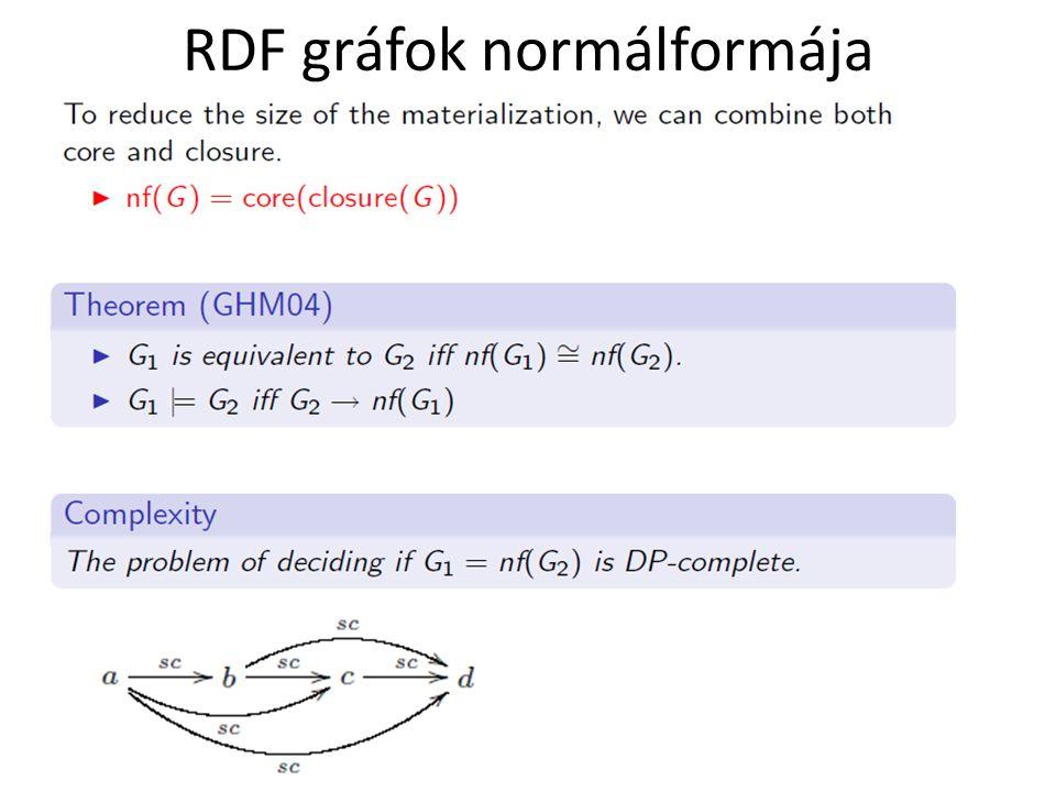 RDF gráfok normálformája