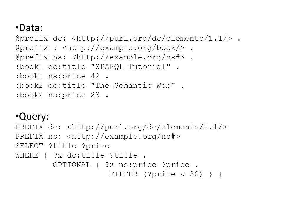 Data: @prefix dc:. @prefix :. @prefix ns:. :book1 dc:title SPARQL Tutorial .