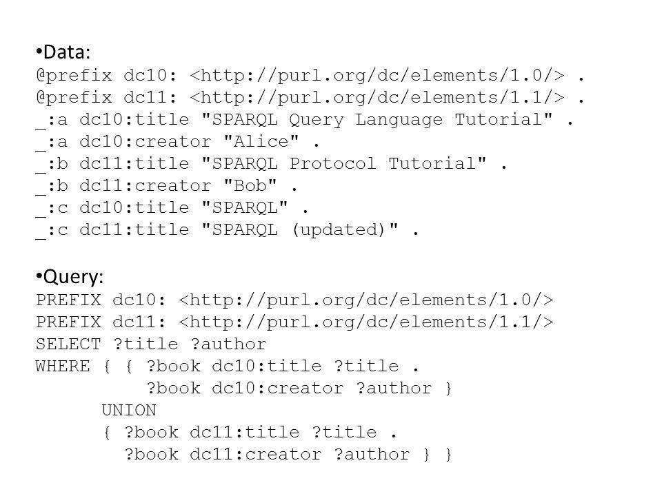 Data: @prefix dc10:. @prefix dc11:. _:a dc10:title SPARQL Query Language Tutorial .