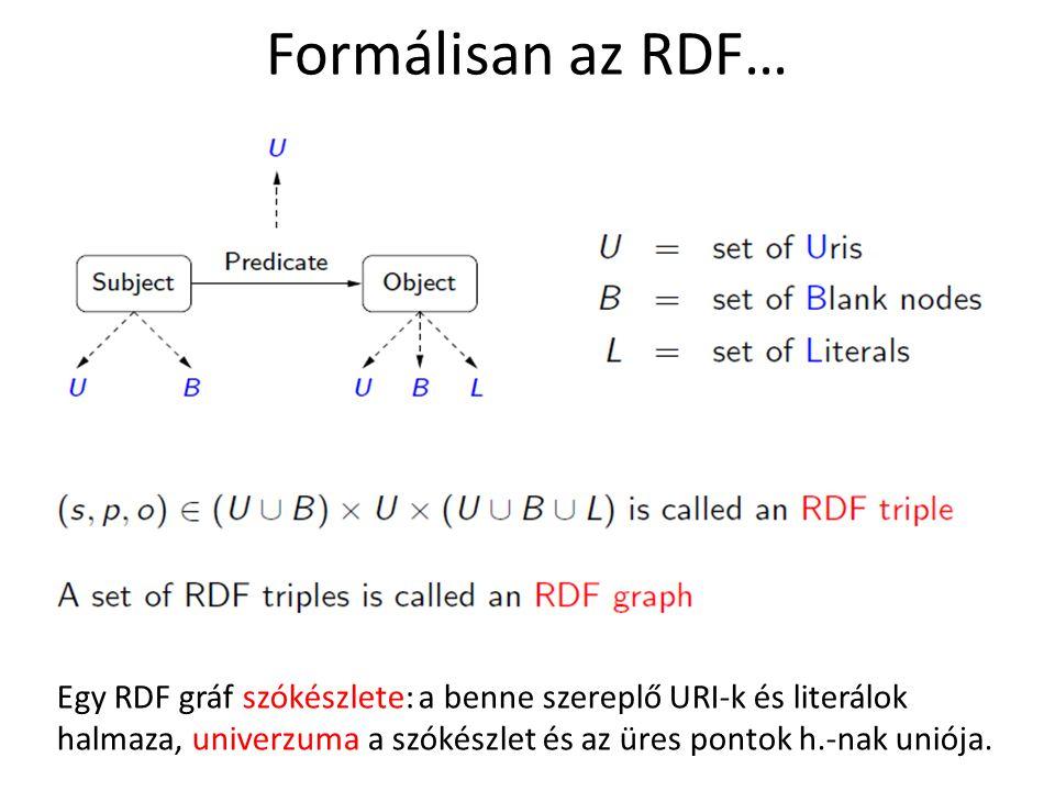 Az RDF gráfok magja