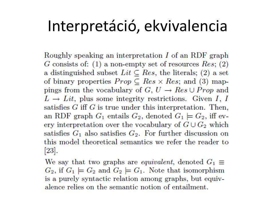 Interpretáció, ekvivalencia