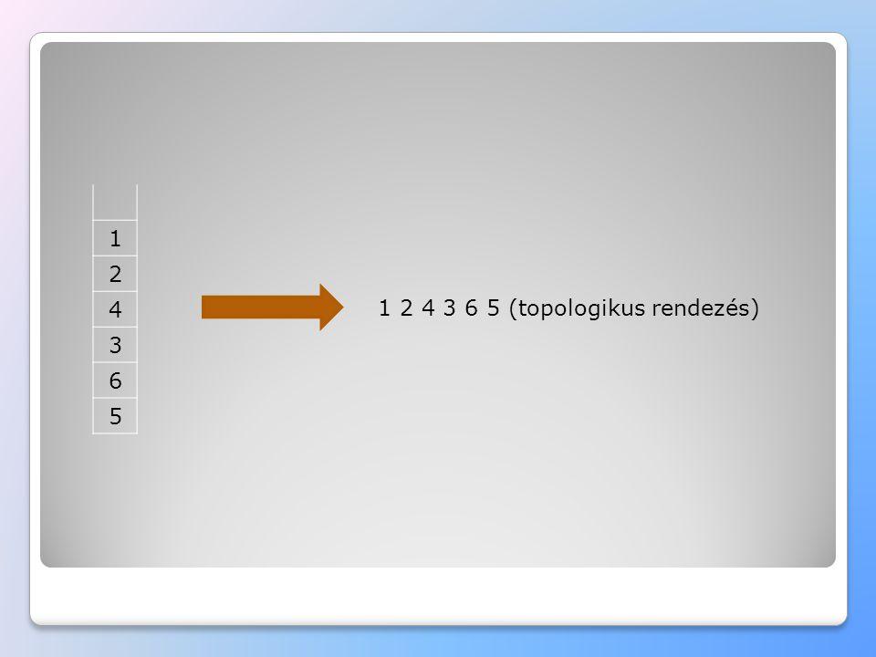 1 2 4 3 6 5 1 2 4 3 6 5 (topologikus rendezés)