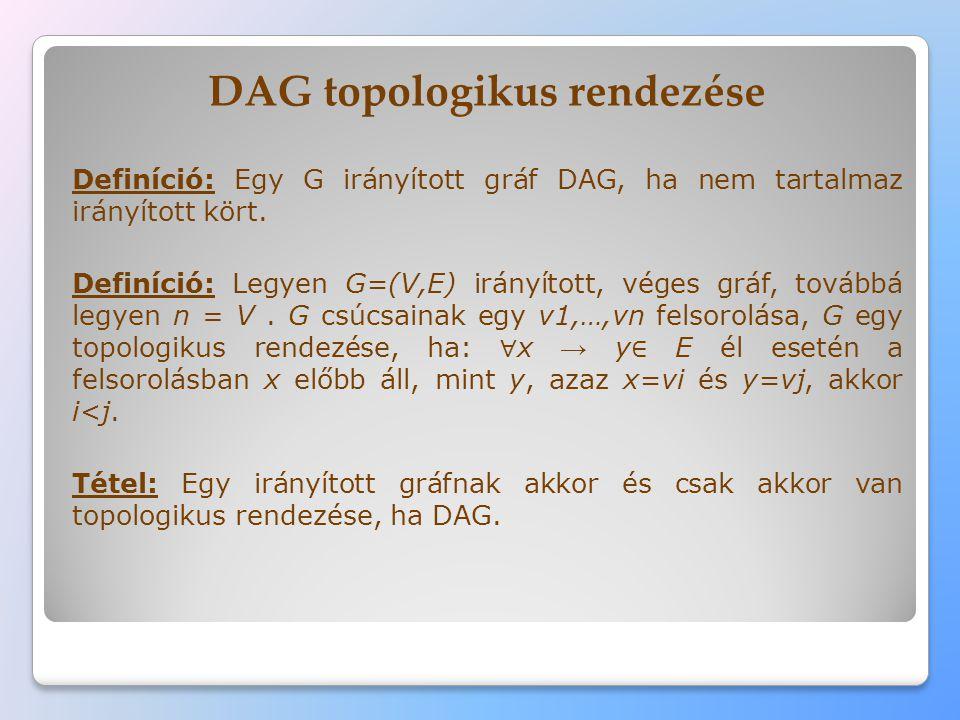 DAG topologikus rendezése Definíció: Egy G irányított gráf DAG, ha nem tartalmaz irányított kört.