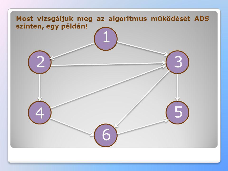 1 4 6 5 32 Most vizsgáljuk meg az algoritmus működését ADS szinten, egy példán!