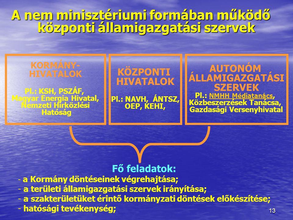 13 A nem minisztériumi formában működő központi államigazgatási szervek KORMÁNY- HIVATALOK Pl.: KSH, PSZÁF, Magyar Energia Hivatal, Nemzeti Hírközlési