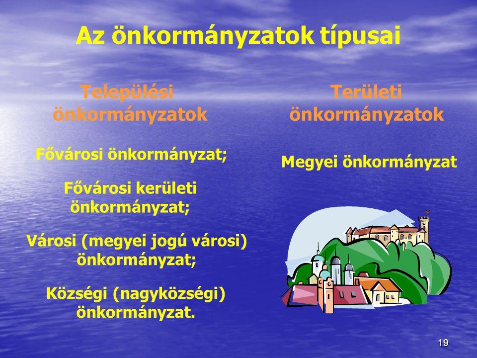 19 Az önkormányzatok típusai Települési önkormányzatok Területi önkormányzatok Fővárosi önkormányzat; Fővárosi kerületi önkormányzat; Városi (megyei j