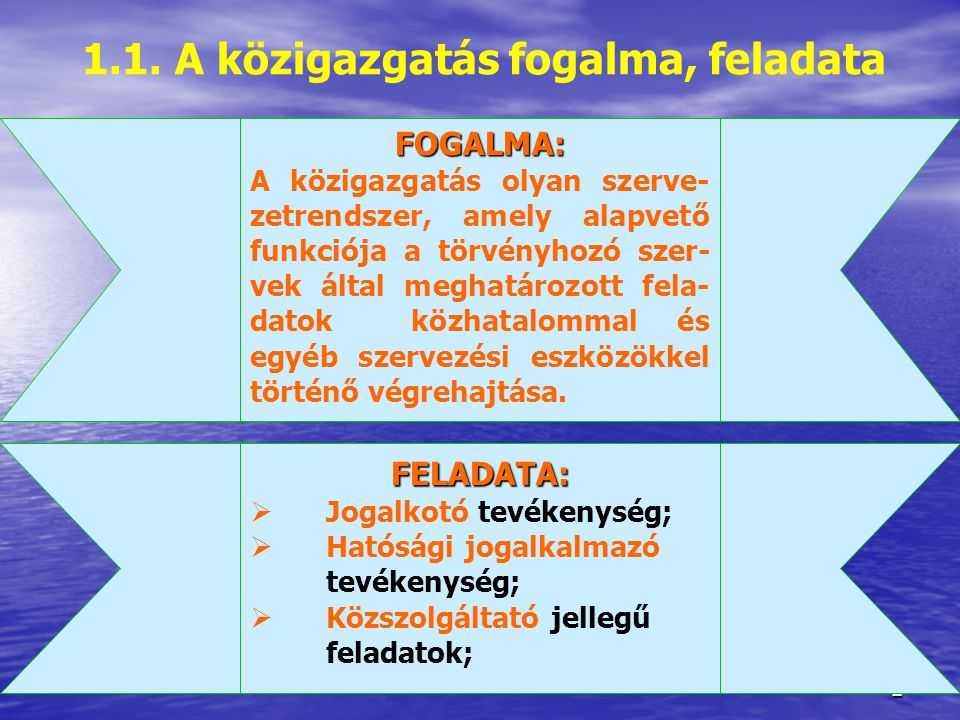 2 1.1. A közigazgatás fogalma, feladata FOGALMA: A közigazgatás olyan szerve- zetrendszer, amely alapvető funkciója a törvényhozó szer- vek által megh