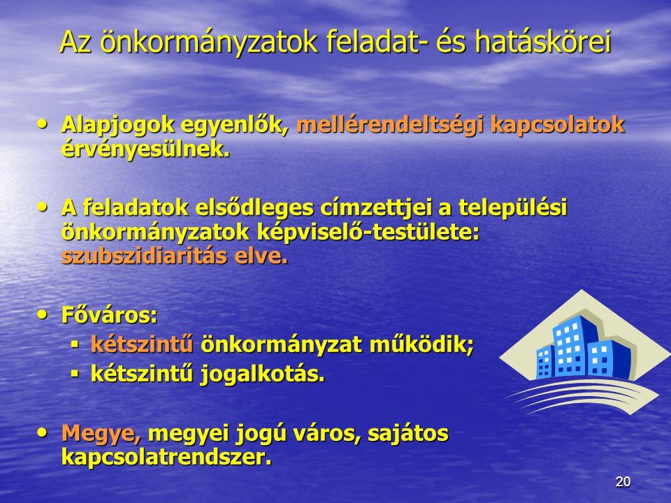 20 Az önkormányzatok feladat- és hatáskörei Alapjogok egyenlők, mellérendeltségi kapcsolatok érvényesülnek. Alapjogok egyenlők, mellérendeltségi kapcs