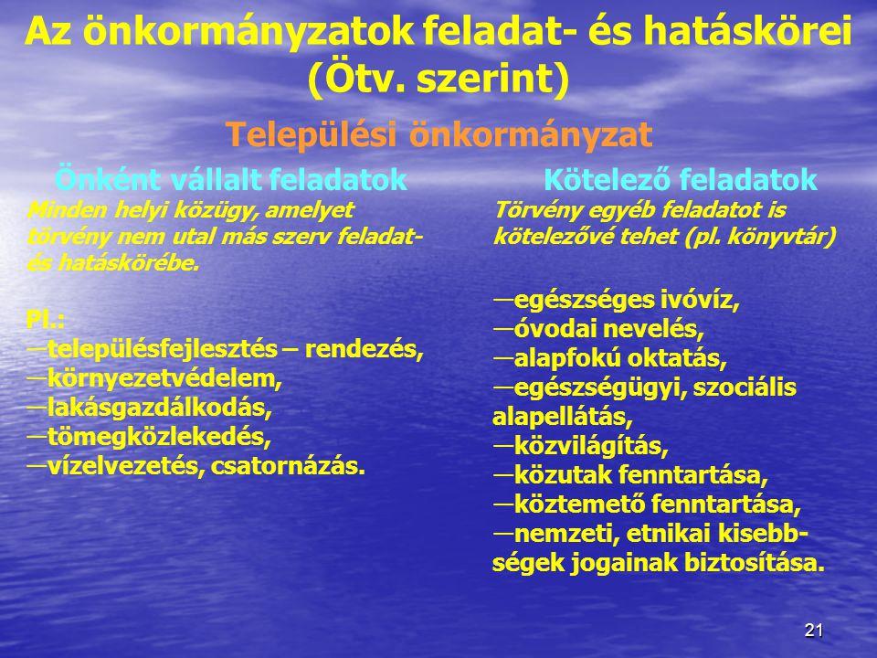 21 Az önkormányzatok feladat- és hatáskörei (Ötv. szerint) Települési önkormányzat Önként vállalt feladatok Minden helyi közügy, amelyet törvény nem u