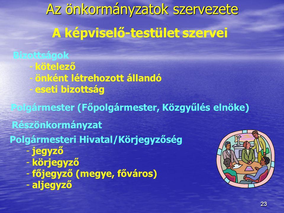 23 Az önkormányzatok szervezete A képviselő-testület szervei Bizottságok -kötelező -önként létrehozott állandó -eseti bizottság Polgármesteri Hivatal/