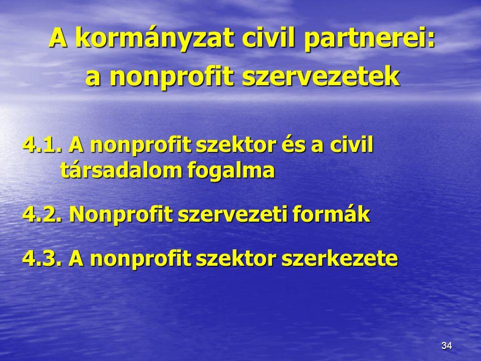 34 A kormányzat civil partnerei: a nonprofit szervezetek 4.1. A nonprofit szektor és a civil társadalom fogalma 4.2. Nonprofit szervezeti formák 4.3.