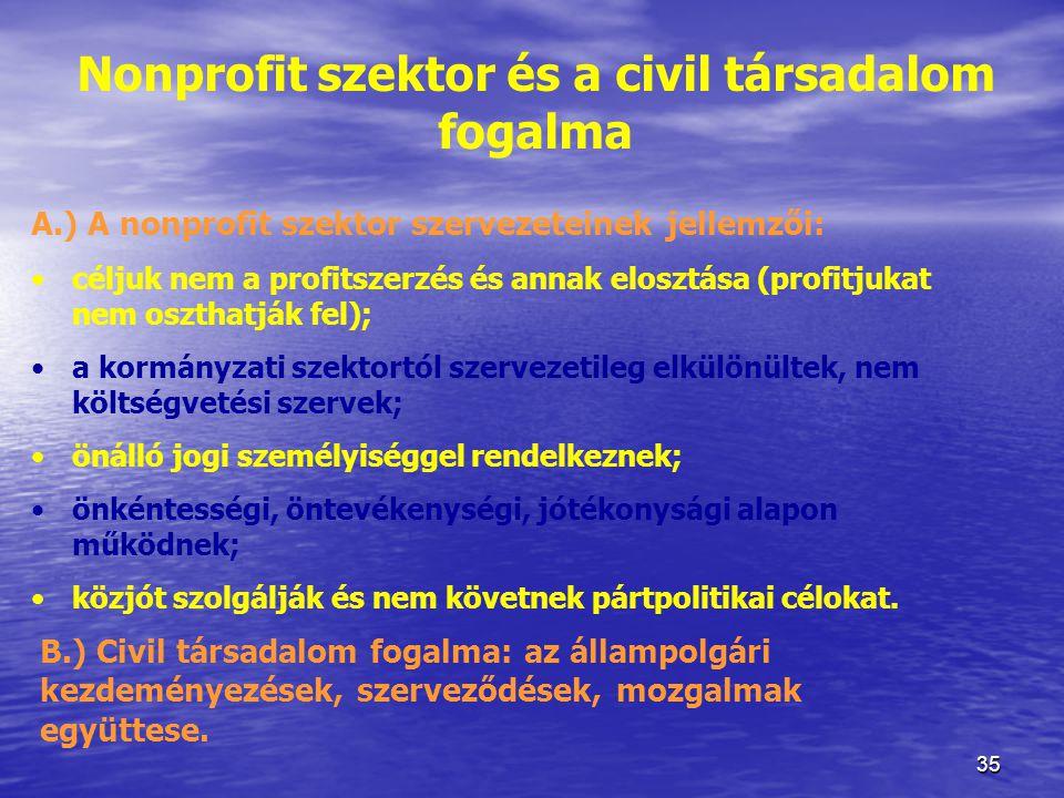 35 Nonprofit szektor és a civil társadalom fogalma A.) A nonprofit szektor szervezeteinek jellemzői: céljuk nem a profitszerzés és annak elosztása (pr