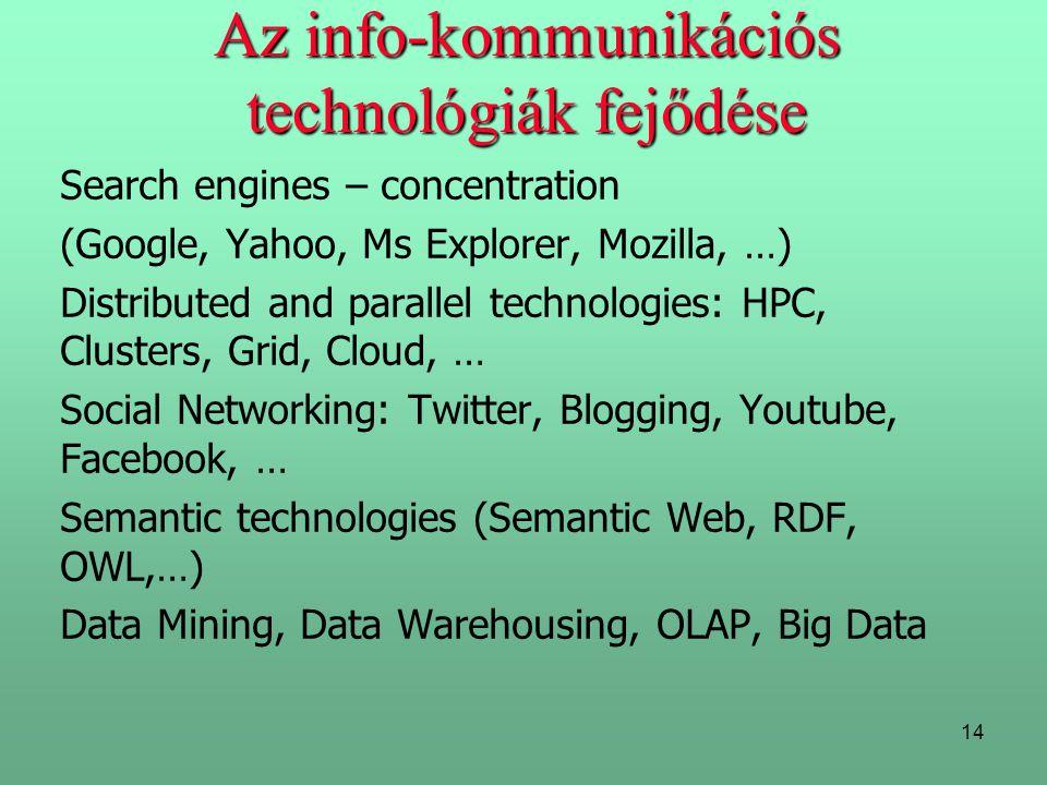 14 Az info-kommunikációs technológiák fejődése Search engines – concentration (Google, Yahoo, Ms Explorer, Mozilla, …) Distributed and parallel techno