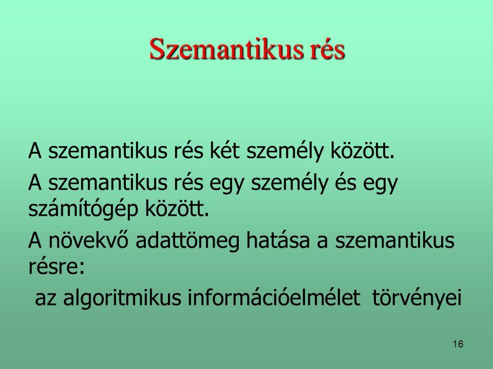 16 Szemantikus rés A szemantikus rés két személy között. A szemantikus rés egy személy és egy számítógép között. A növekvő adattömeg hatása a szemanti