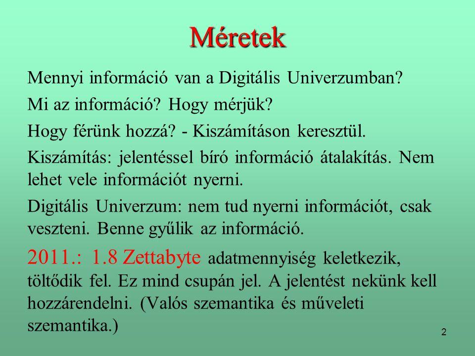 2 Méretek Mennyi információ van a Digitális Univerzumban? Mi az információ? Hogy mérjük? Hogy férünk hozzá? - Kiszámításon keresztül. Kiszámítás: jele
