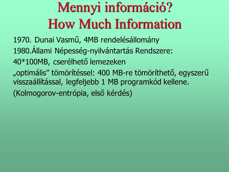 Mennyi információ? How Much Information 1970. Dunai Vasmű, 4MB rendelésállomány 1980.Állami Népesség-nyilvántartás Rendszere: 40*100MB, cserélhető lem