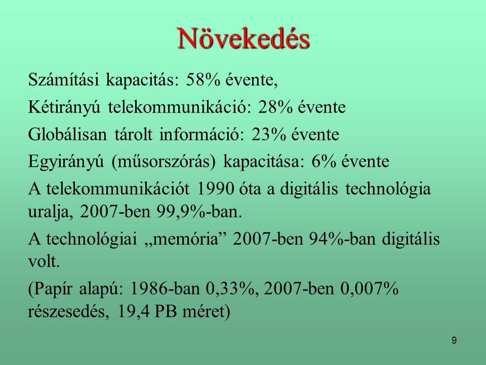 9 Növekedés Számítási kapacitás: 58% évente, Kétirányú telekommunikáció: 28% évente Globálisan tárolt információ: 23% évente Egyirányú (műsorszórás) k