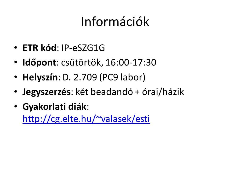 Információk ETR kód: IP-eSZG1G Időpont: csütörtök, 16:00-17:30 Helyszín: D. 2.709 (PC9 labor) Jegyszerzés: két beadandó + órai/házik Gyakorlati diák: