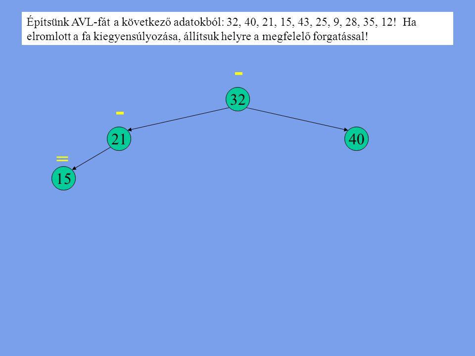 32 Építsünk AVL-fát a következő adatokból: 32, 40, 21, 15, 43, 25, 9, 28, 35, 12! Ha elromlott a fa kiegyensúlyozása, állítsuk helyre a megfelelő forg