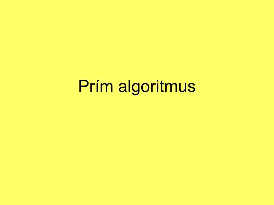 for all u є v d=[u]=∞,π[u]=NIL d[s]=l; üres (min Q), felépít (min Q) ¬üres-e (min Q) u=Kivesz Min(min Q) for all v є szomszéd(u) v є min Q és c(u,v)<d[v] d[v]=c(u,v) π[v]=uSkip helyreállít (minQ)
