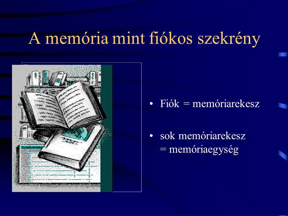A memória mint fiókos szekrény Fiók = memóriarekesz sok memóriarekesz = memóriaegység