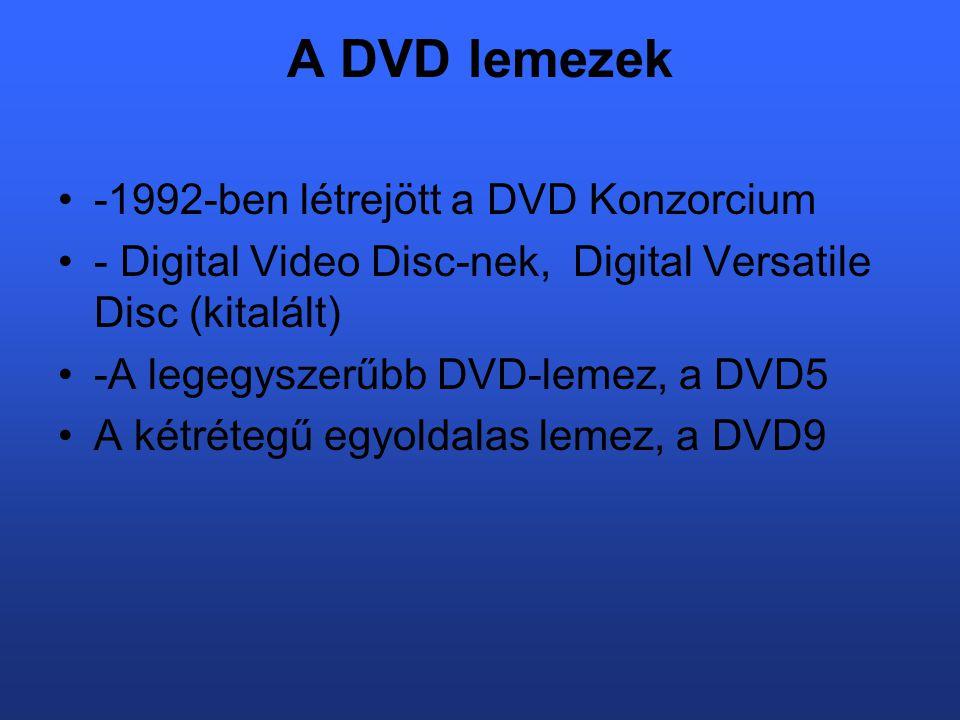 A DVD lemezek -1992-ben létrejött a DVD Konzorcium - Digital Video Disc-nek, Digital Versatile Disc (kitalált) -A legegyszerűbb DVD-lemez, a DVD5 A ké