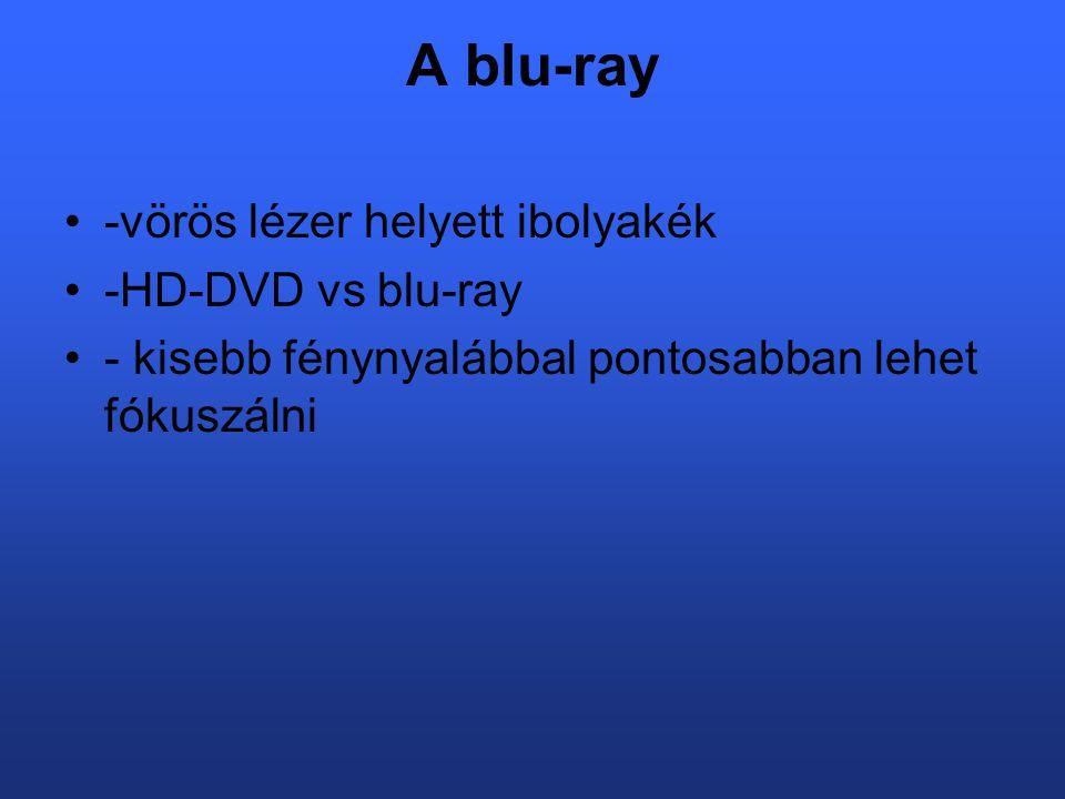 A blu-ray -vörös lézer helyett ibolyakék -HD-DVD vs blu-ray - kisebb fénynyalábbal pontosabban lehet fókuszálni