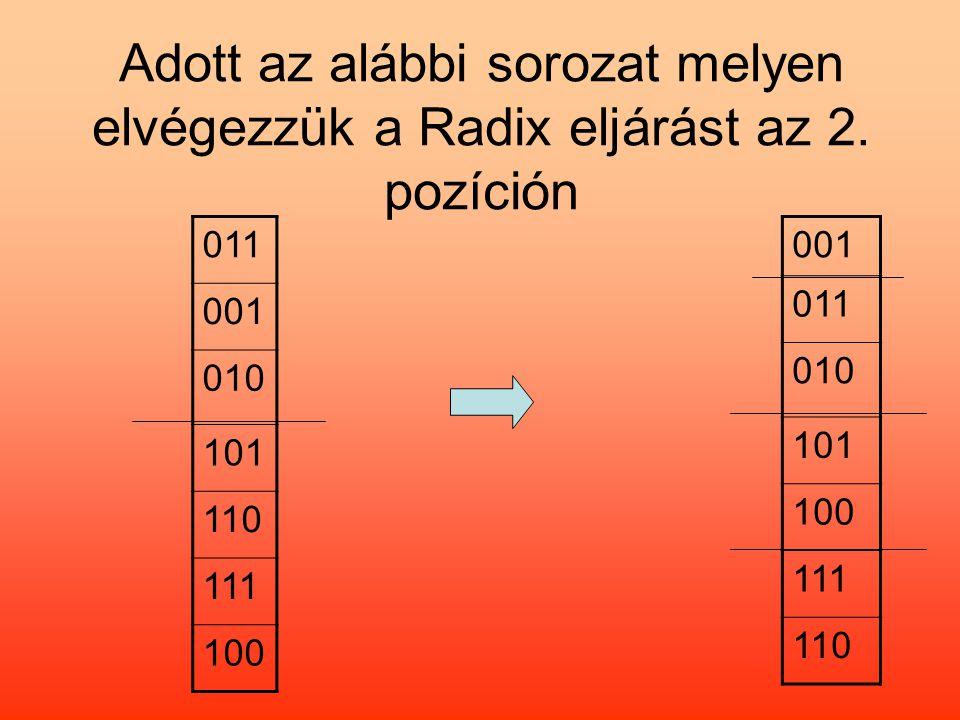 Adott az alábbi sorozat melyen elvégezzük a Radix eljárást az 2. pozíción 011 001 010 101 110 111 100 001 011 010 101 100 111 110