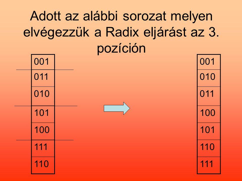 Adott az alábbi sorozat melyen elvégezzük a Radix eljárást az 3. pozíción 001 011 010 101 100 111 110 001 010 011 100 101 110 111