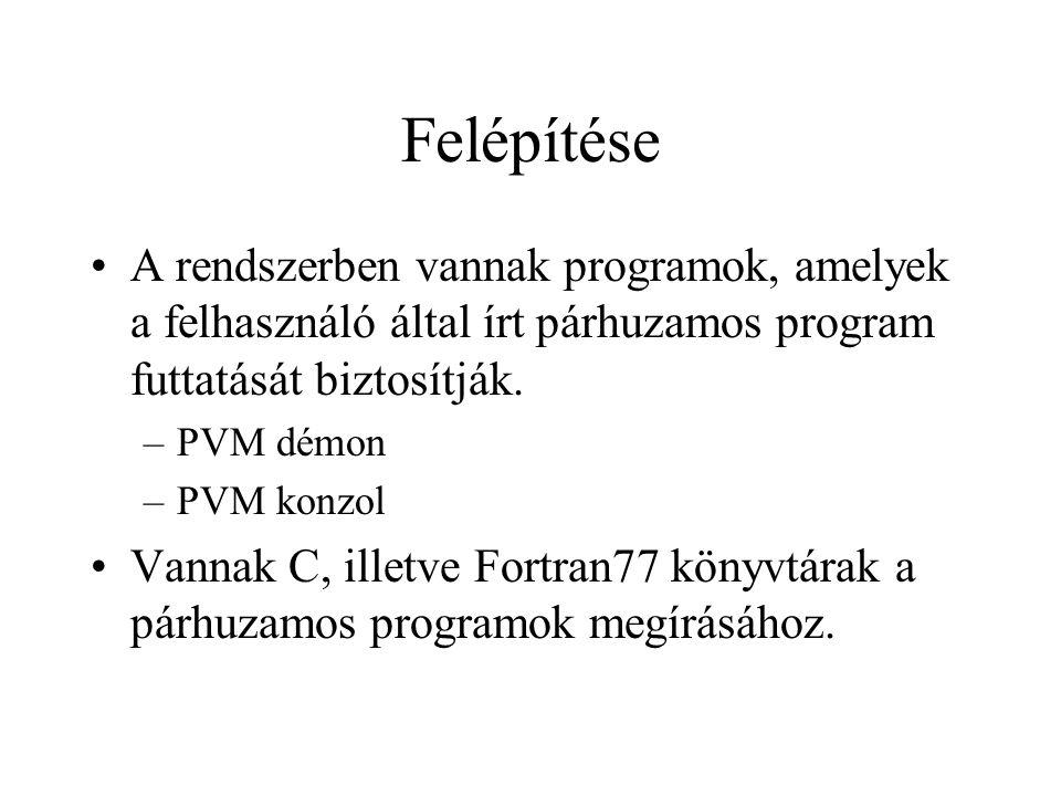 Mit, hol Programírás, fordítás master.nylab.inf.elte.hu Programok futtatása, tesztelése nyl??.nylab.inf.elte.hu