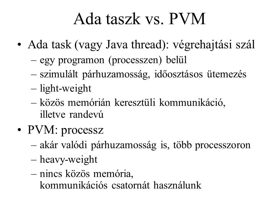 Újabb host felvétele a virtuális gépbe pvm> add nyl14 add nyl14 1 successful HOST DTID nyl14 80000 pvm> conf conf 2 hosts, 1 data format HOST DTID ARCH SPEED DSIG nyl02 40000 LINUX 1000 0x00408841 nyl14 80000 LINUX 1000 0x00408841 pvm> spawn -> hello