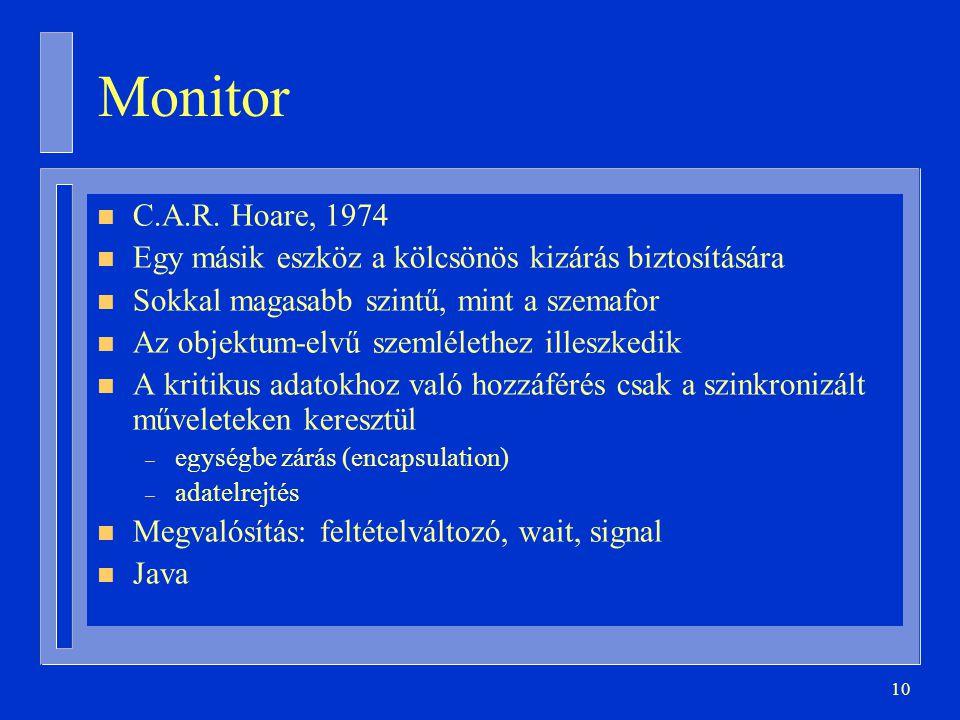 10 Monitor n C.A.R.