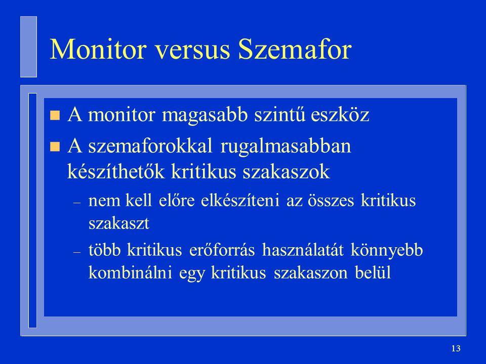 13 Monitor versus Szemafor n A monitor magasabb szintű eszköz n A szemaforokkal rugalmasabban készíthetők kritikus szakaszok – nem kell előre elkészíteni az összes kritikus szakaszt – több kritikus erőforrás használatát könnyebb kombinálni egy kritikus szakaszon belül