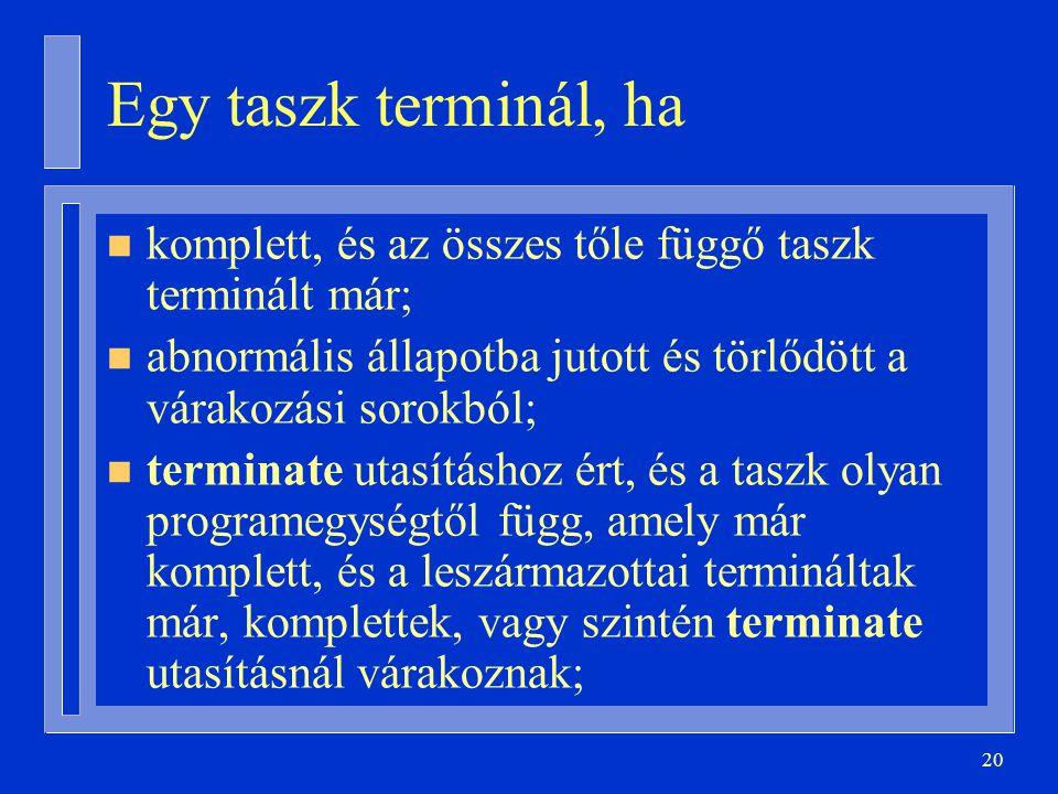 20 Egy taszk terminál, ha n komplett, és az összes tőle függő taszk terminált már; n abnormális állapotba jutott és törlődött a várakozási sorokból; n terminate utasításhoz ért, és a taszk olyan programegységtől függ, amely már komplett, és a leszármazottai termináltak már, komplettek, vagy szintén terminate utasításnál várakoznak;