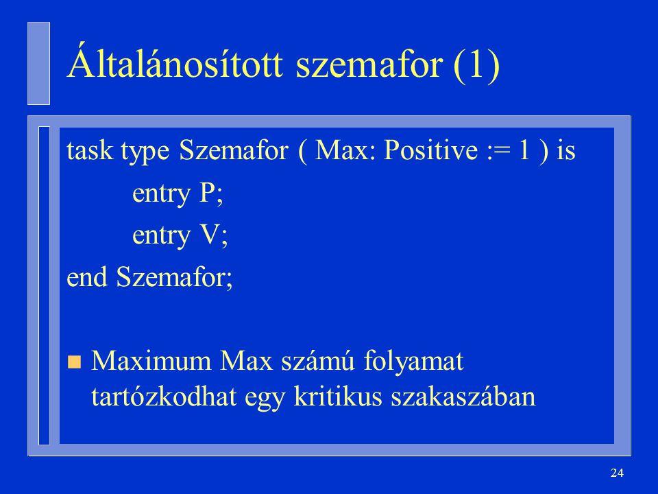 24 Általánosított szemafor (1) task type Szemafor ( Max: Positive := 1 ) is entry P; entry V; end Szemafor; n Maximum Max számú folyamat tartózkodhat egy kritikus szakaszában