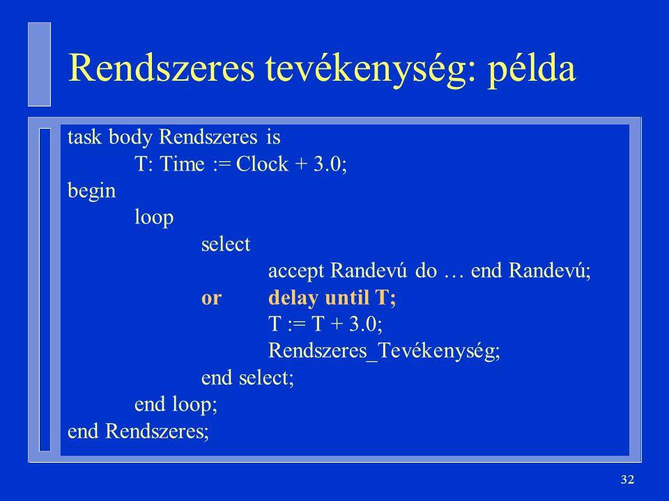 32 task body Rendszeres is T: Time := Clock + 3.0; begin loop select accept Randevú do … end Randevú; or delay until T; T := T + 3.0; Rendszeres_Tevékenység; end select; end loop; end Rendszeres; Rendszeres tevékenység: példa